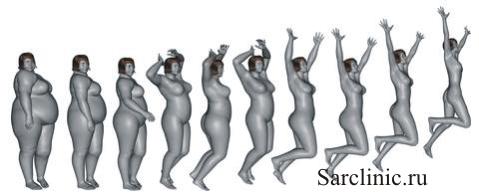 Какие упражнения для живота чтобы похудеть